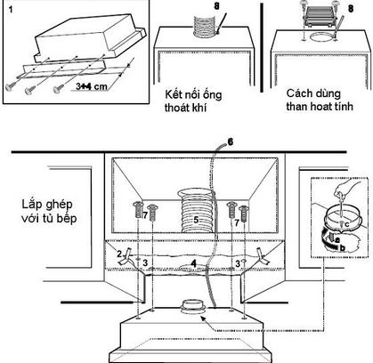 máy hút khí Kaff KF-991